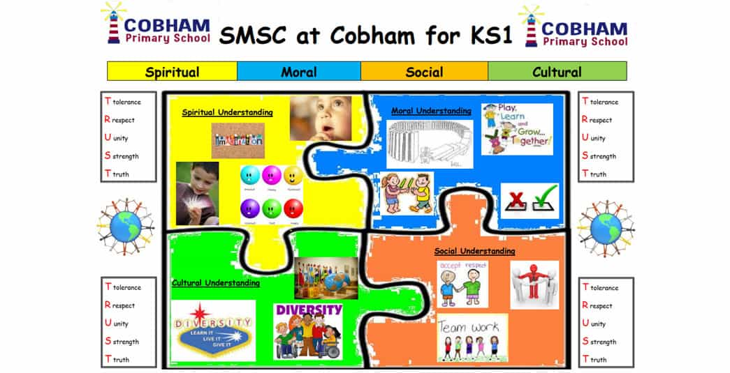 Spiritual Moral Social Cultural learning at Cobham Primary School